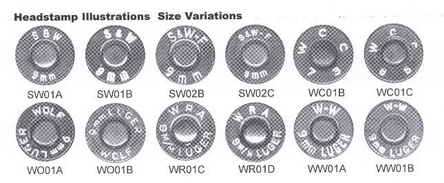 Cartridge Identification Procedures - Small Caliber Ammunition